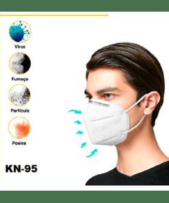 Máscara descartável KN95 - Ortopedia Online SP