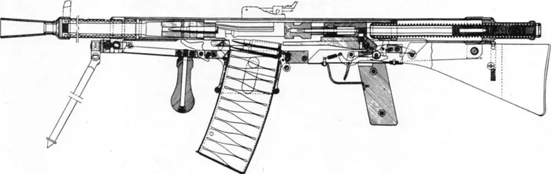 Šoša CSRG M1918