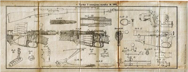 Crtež ''Ruske 3 linijeve puške M.1891''. Ratnik, Beograd, 1897.g