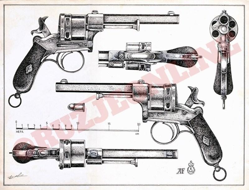 Frankot M1871 u svim projekcijama