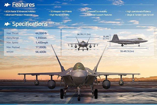 KF-X fighter jet