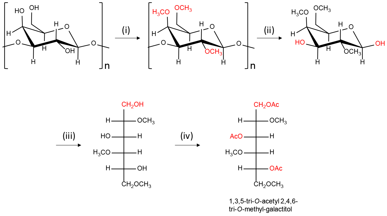 hight resolution of scheme of the preparation of partially methylated alditol acetates pmaas from polysaccharides having galactose residue i dmso naoh dmso suspension