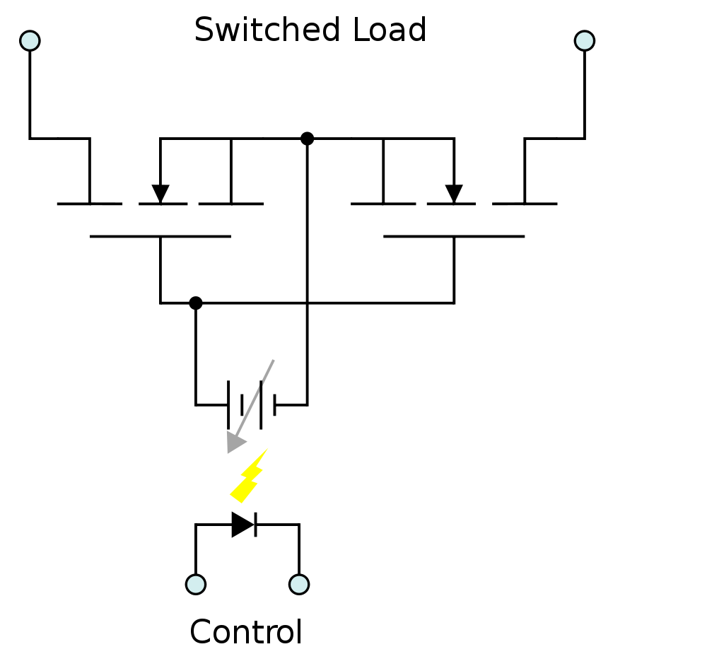 hight resolution of ac mosfet