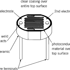 Photocell Wiring Diagram Nissan X Trail T32 Stereo Using A Or Phototransistor To Determine Lighting Levels Mbed Internal Structure Of