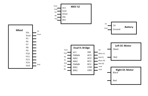small resolution of robot wiring diagram media uploads eestevez3 robot wiring png