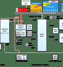 block diagram  [ 1648 x 1022 Pixel ]