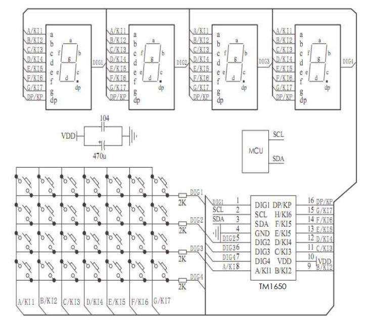 TM1650 LED controller (32 LEDs max), Keyboard scan (28