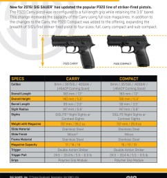 update 3 16 2015 sig has released a chart to help illustrate the difference between the p320 carry and p320 compact  [ 800 x 1035 Pixel ]