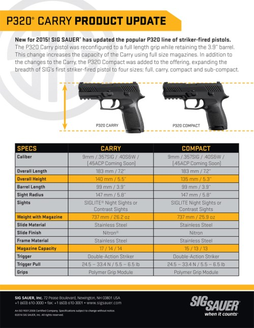 small resolution of update 3 16 2015 sig has released a chart to help illustrate the difference between the p320 carry and p320 compact