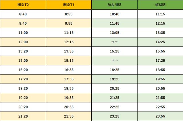 姫路時刻表