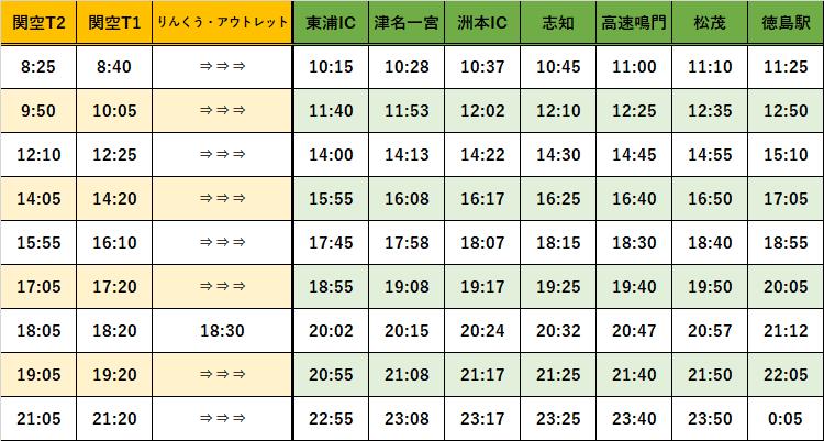 徳島時刻表