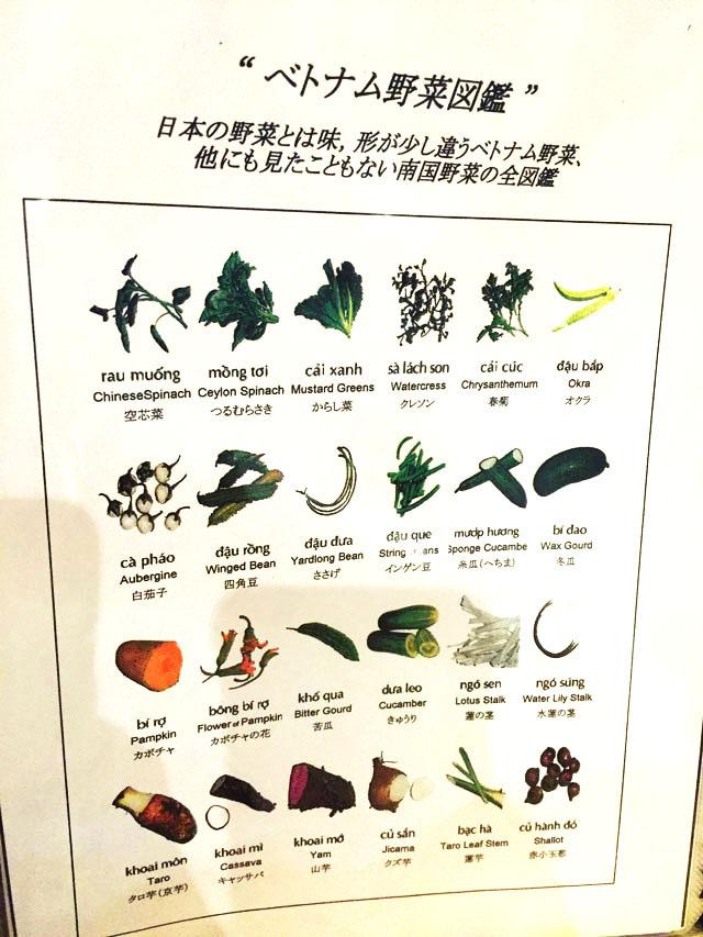 ビアホイ,ベトナムの食材図鑑