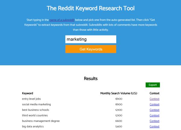 ادوات بحث الكلمات المفتاحية