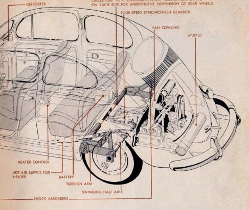 VW 53 visão em corteb