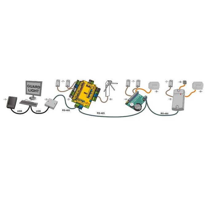 Электромеханические замки cisa инструкция