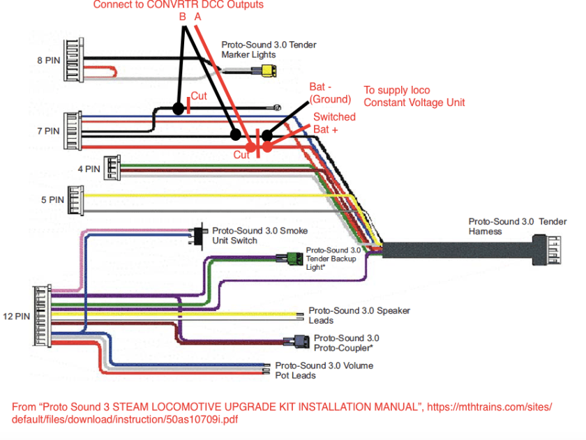 Allegheny_PS-3_Tender_Wiring_Harness_Diagram