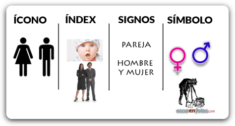 diagrama_semiotica