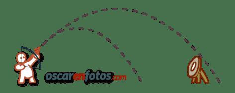 diagrama_arquero_640x