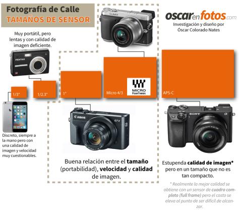 sensor_y_foto_de_calle
