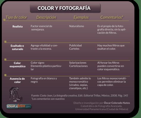 COLORYFOTOGRAFIA