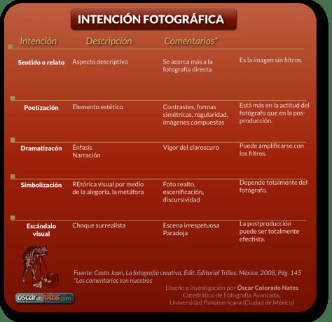 intencion_fotografica