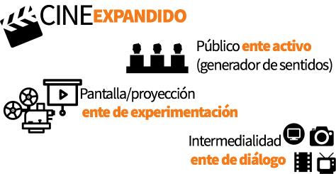 cine_expandido_publico_pantalla_intermedialidad