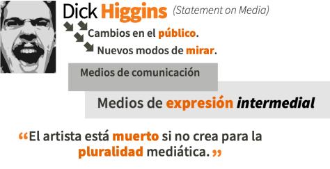 dick_higgins_statement_on_media
