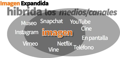 imagen_expandida_hibrida_canales