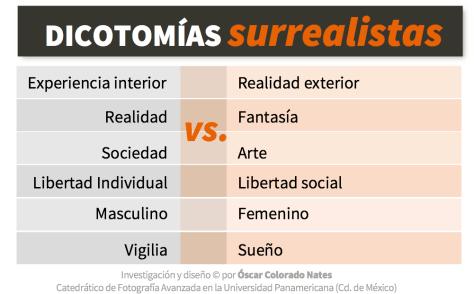 dicotomias_surrealistas