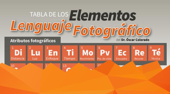 Elementos del lenguaje fotográfico