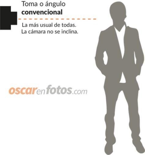 angulo_convencional