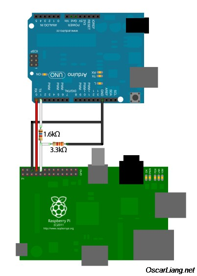 Hook Up Arduino To Raspberry Pi