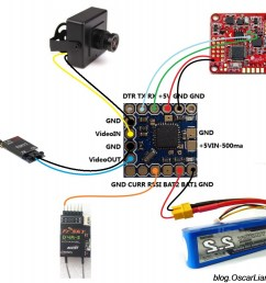 minimosd micro setup tutorial naze32 pid tuning via osd menu wiring look to you will it work clean have you added minimosd yet [ 1024 x 936 Pixel ]