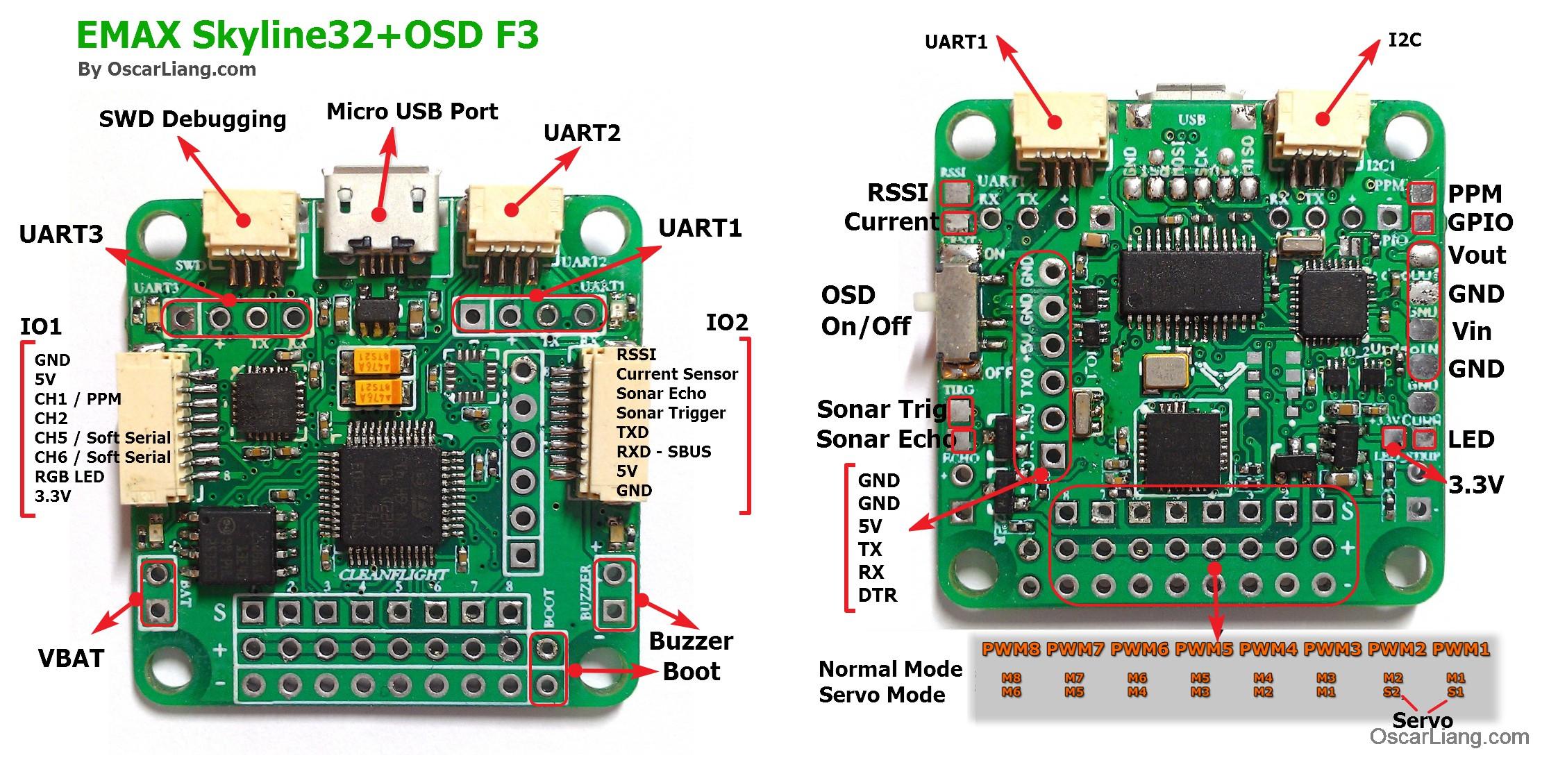 Board Camera Wiring Diagram