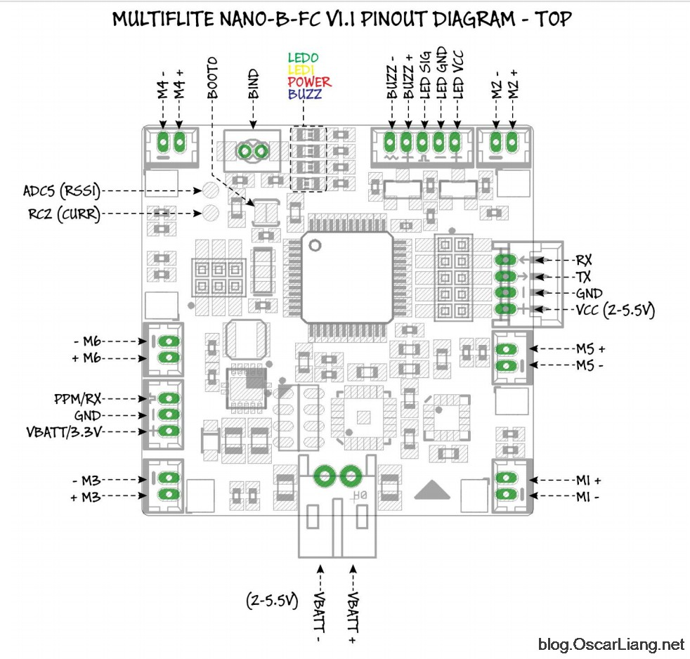 multiFlite Nano-B Flight Controller + JollyRC Micro Frame