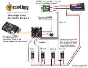 SPRacing F3 EVO FC Setup Tutorial  Oscar Liang