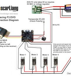 spracing f3 evo fc wiring connection [ 1024 x 791 Pixel ]