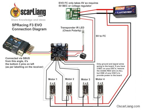 small resolution of spracing f3 evo fc wiring connection