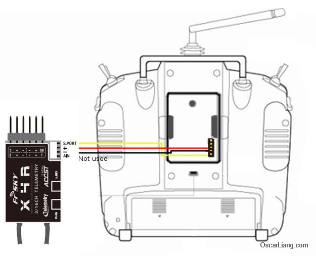 Frsky X4r Sb Wiring Diagram : 27 Wiring Diagram Images