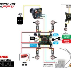 Fpv Racing Drone Wiring Diagram Of Human Cartoon Radiance Flight Controller By Furiousfpv - Oscar Liang