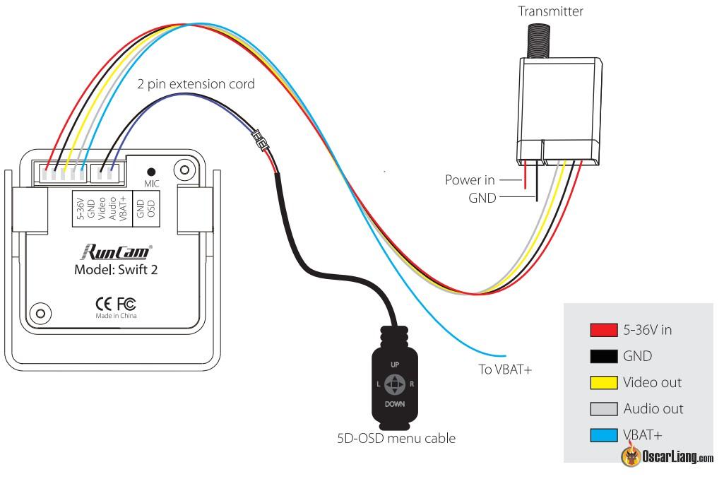 ir camera wiring diagram