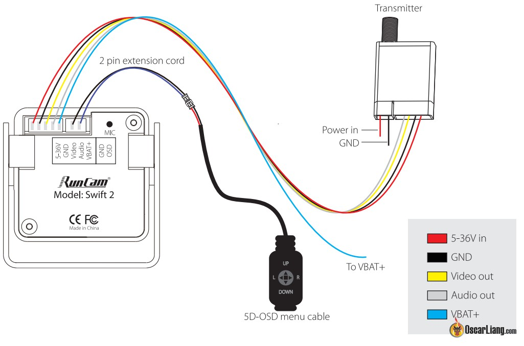 fpv gauge wiring diagram 2018 jeep jl how to choose osd for quadcopter oscar liang built in camera