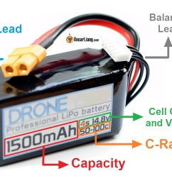 lipo battery label explained voltage capacity cell count s  [ 1070 x 739 Pixel ]