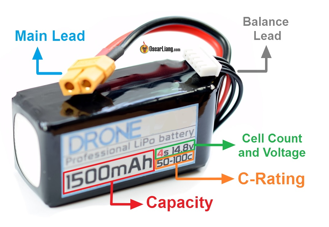 hight resolution of lipo battery label explained voltage capacity cell count s