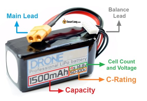 small resolution of lipo battery label explained voltage capacity cell count s