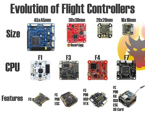 small resolution of flight controller sizes mcu and features