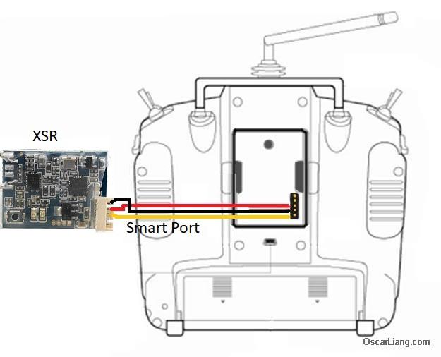 Flash Frsky Receiver Firmware: R9 Mini, R-XSR, XSR, X4R