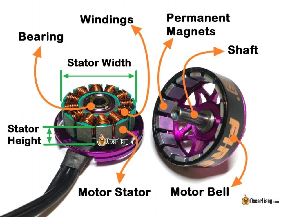 medium resolution of the size of propellers a motor is designed for determines the prop shaft size motors for 3 4 5 and 6 propellers all have m5 5mm diameter motor