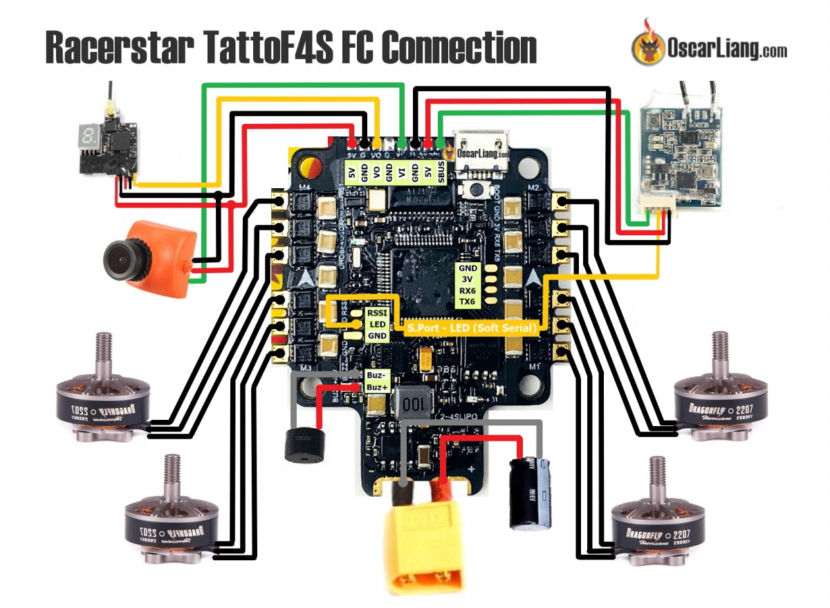 hight resolution of if you are using the tattoo f4s fc here is the connection diagram
