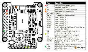 Review: Kakute F7 Flight Controller  Oscar Liang